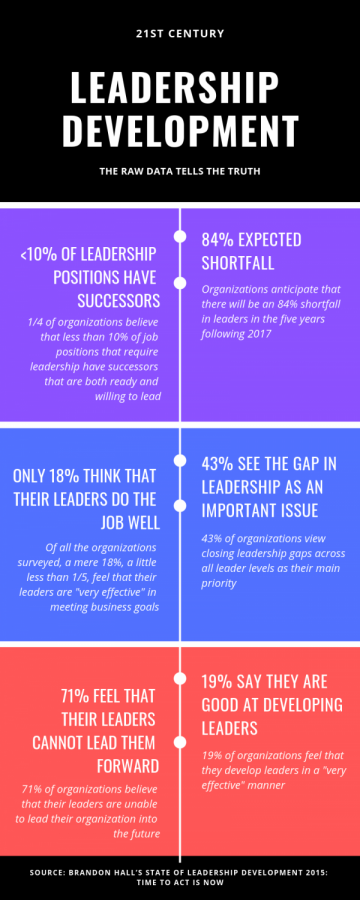 leadership_infographic