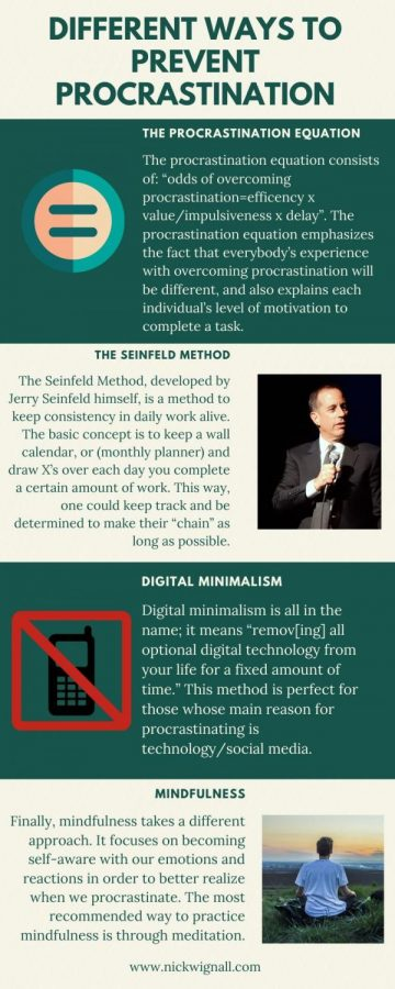 Procrastination Infographic