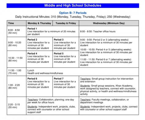 The Glendale Unified School District (GUSD) provides the 2020 fall schedule to students via email.