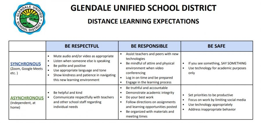 GUSD+has+established+general+guidelines+for+in-meeting+and+out+of+meeting+behavior+it+expects+from+students.